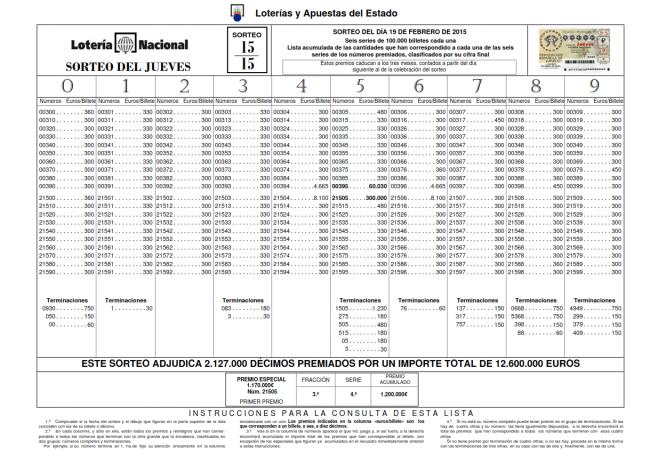 Lista oficial del Sorteo de la Loteria Nacional del Jueves 19 de febrero de 2015_001